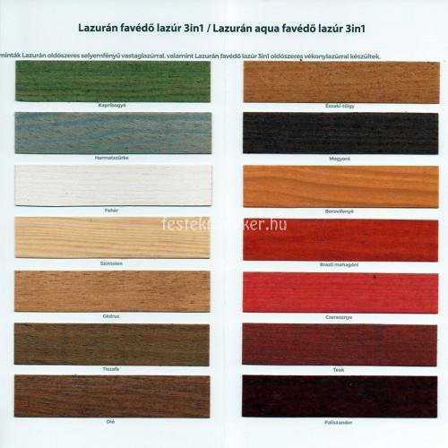 Lazurán aqua favédő lazúr 3in1 harmatszürke 2,5l - Festéknag
